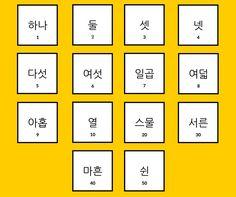 Koreanische Zahlen können leicht zu Verwirrung führen, denn koreanisch zählen ist nicht ganz so einfach. Wir zeigen dir, wie du es trotzdem meistern kannst. Chinese Language, Korean Language, The Words, Korean Learning Apps, Das Abc, Korean Numbers, Korean Winter, Korean Alphabet, Korean Lessons