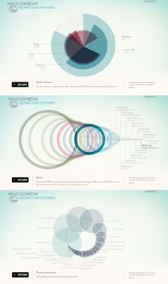 Saved by Dennis Discover more of the best Gavin, Potenza, Lexus, Hs, and Infographic inspiration on Designspiration Diagram Design, Graph Design, Chart Design, Information Design, Information Graphics, Visualisation, Data Visualization, Desgin, Information Visualization