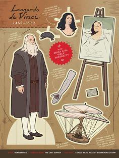 Art History Paper Dolls by Kyle Hilton that includes historical heroes by Illustrator Kyle Hilton  LEONARDO DA VINCI