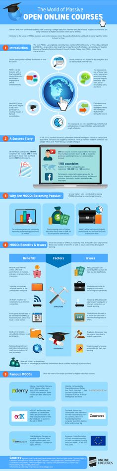 The World of MOOCs Infographic - e-Learning Infographics E Learning, Blended Learning, Learning Styles, Instructional Technology, Instructional Design, Educational Technology, Dna Technology, Instructional Strategies, College Courses