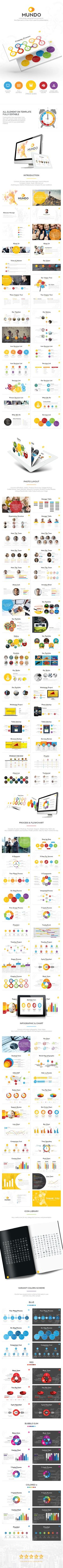 Mundo Keynote ¨C Conquered Your Presentations Get it now! an Amazing Keynote Template with a circle as a theme for your Presentatio