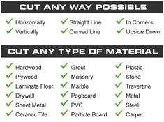 Rotorazer   Exclusive Web Offer! Small Saw, Tile Saw, Safety Switch, Hand Saw, Circular Saw, Particle Board, Laminate Flooring, Craft, Projects