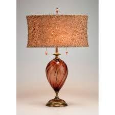 Αποτέλεσμα εικόνας για kinzig lamps