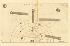 1662 engraving of the celestial sky Celestial Sphere, Cartography, Compass Tattoo, Astronomy, Universe, Sky, Image, Historia, Heaven