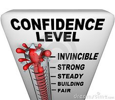 Can you predict all that will happen in five years? Thermometer - Confidence Level by Iqoncept, via Dreamstime