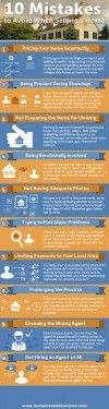 60 Real Estate Infographics You Can Use To Ignite Your Content Marketing » Jason Fox Real Estate Marketing - (425) 243-9560