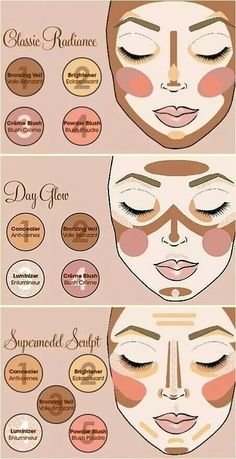 Make up contouring...3 perfect tutorials