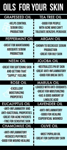 Tags: oily skin, oily skin cure, oily skin products, oily skin fix, oily skin care, oily skin remedies, acne prone skin care, how to clear up oily skin, how to get rid of oily skin, oil skin care products, oil-based skin care, oil skin products, oil products for oily skin, best products for oily skin, best moisturizer for oily skin, best oil for oily skin, best cleanser for oily skin, best face wash for oily skin