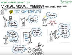 Rachel Smith ci spiega perché organizzare in modo visivo le informazioni che acquisiamo, per esempio seguendo una lezione, facilita l'apprendimento. Non si tratta di saper disegnare, ma di saper ragionare in modo visuale. #RachelSmith, #tedconference, MikeRohde.