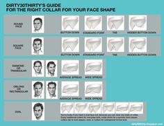 Finding the the right collar for your face shape.