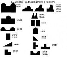 64 chevy c10 wiring diagram