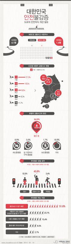 대한민국 안전불감증 도로 위에서도 심각 '무단횡단 경험 43.8%' [인포그래픽]  #safety #Infographic ⓒ 비주얼다이브 무단 복사·전재·재배포