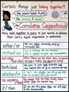 Correlative Conjunctions Anchor Chart- If you are teaching students about correlative conjunctions, you'll definitely want to read this blog post. Three rules for writing lessons with correlative conjunctions are highlighted!