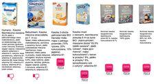 http://czytajsklad.com/wp-content/uploads/2016/02/kaszki-po-6-miesi%C4%85cu-2.png