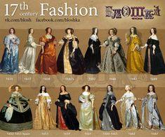 Mode du 17ème siècle - 17th century fashion - Блошка