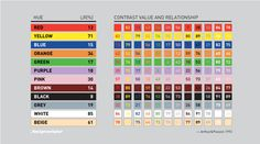Signs and color contrast - /designworkplan wayfinding design studio
