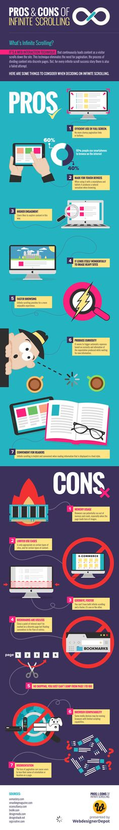 Brilliant infographic on infinite scrolling • Inspired Magazine