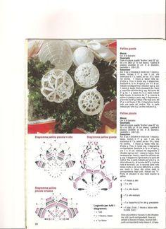 Мобильный LiveInternet ВЯЗАНИЕ К НОВОМУ ГОДУ,ИДЕИ. | mamalucha - Дневник mamalucha | Crochet Christmas Decorations, Crochet Decoration, Crochet Ornaments, Crochet Snowflakes, Crochet Ball, Crochet Motif, Crochet Doilies, Crochet Patterns, Christmas Cross