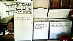 Have you ever wondered how much freezer space you'd need to accommodate a bulk purchase of local pastured meat? Thinking about buying a quarter, half, or whole of a cow, pig, or lamb from your local farmer? This post may give you some good rules of thumb for freezer/trunk space estimation when venturing into buying meat locally in bulk.