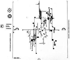 BnF - L'Aventures des écritures. Naissances : Partition graphique de R. Haubenstock-Ramati