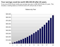 Updated compound interest graph