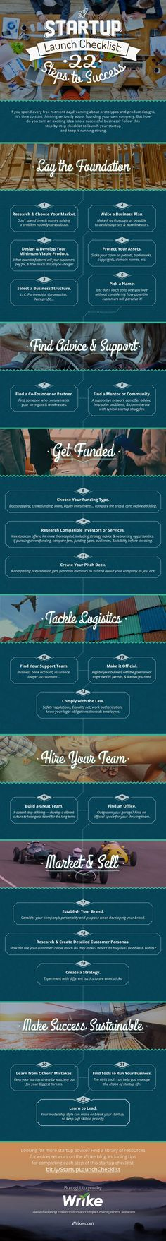 Startup Launch Checklist: 22 Steps to Success #infographic