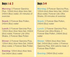 Aloe Vera 4 You: Vektkontroll Bee Pollen, Aloe Vera Gel, Snacks, Appetizers, Treats