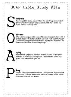 A description of the SOAP bible study plan.
