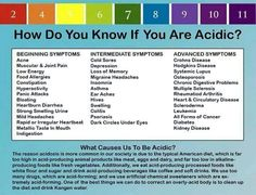 This is How to Know if Your Body is Acidic, and What To Do To Reverse It
