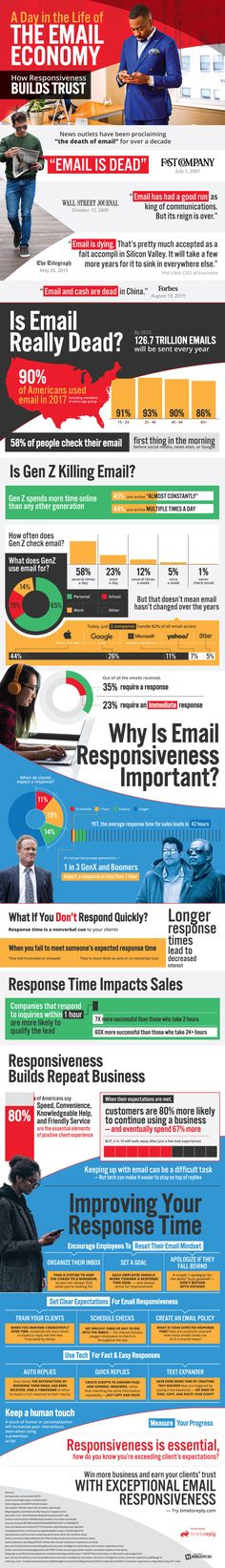 A day in the life of the email economy relies on Email Responsiveness: Build Trust, Sell More and more often with some simple tricks. Trust Yourself, Improve Yourself, Trust And Loyalty, Email Campaign, Email Marketing, Affiliate Marketing, Marketing Automation, Getting To Know You, Business Management