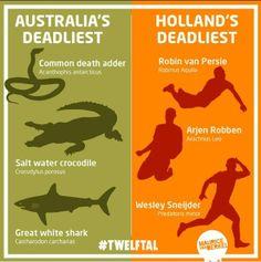 Australie Nederland