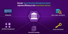 Government Organizations are Increasing Productivity & Improving Efficiency with Doccept Document Management and Document Imaging Solutions. For more information please visit http://www.doccept.com/solutions/government or contact us now for FREE demo  #Document #Management #free #demo at @doccept