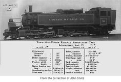 Little Known Narrow Gauge Steamers - Page 3