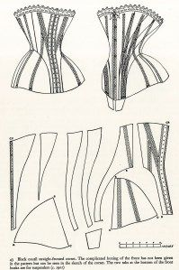 and century corset construction employed the use of patterns. As the wasp waist become more prevalent during the century corsets were cut specifically to the female figure and were … Diy Clothing, Sewing Clothes, Clothing Patterns, Sewing Patterns, Motif Corset, Corset Sewing Pattern, Bra Pattern, Wedding Corset, Corset Costumes