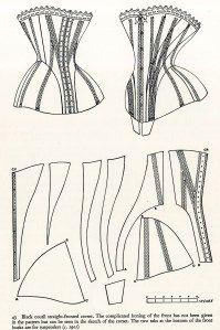 "Norah Waugh, ""Corsets and Crinolines"", 1901 Corset"