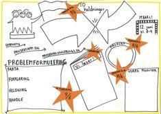 Kom i gang med projektopgave i klasse Visual Learning, Cooperative Learning, Sketch Notes, Doodles, Sketches, Bullet Journal, Drawings, Studying, School