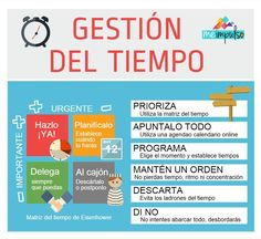 Autoayuda y Superacion Personal Project Management, Time Management, Management Development, Community Manager, Human Resources, Study Tips, Personal Branding, Self Improvement, Leadership
