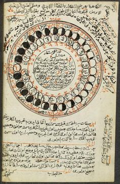 Moon homes of explanation in the Indian department of Maulana issued law authored by Hussein al-Husseini Alkhalkhala deceased in 1605 Islamic Manuscripts, Garrett no. 515H , Princeton University Library, Department of Rare Books and Special Collections