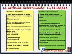 « SpanishSkype