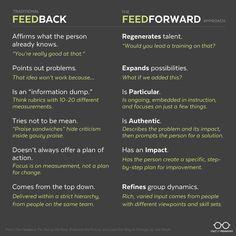 Feedback vs Feedforward