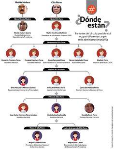 La dinastía Maduro-Flores amplía su presencia en el Gobierno #Venezuela #Vzla #politica
