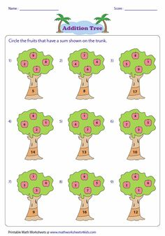 Circle the fruits on the tree that have a sum on the trunk.