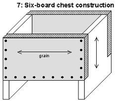 Various chest construction methods  http://www.greydragon.org/library/chests.html