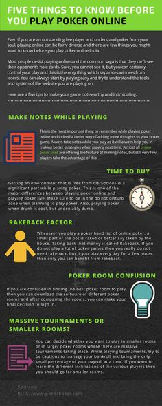 Five Things to Know Before You Play Poker Online.