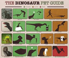 The dinosaur pet guide, by John Conway