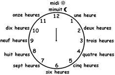 UNITÉ 6 En esta unidad vamos a aprender cómo se dice la hora y los momentos del día. Empezamos con la hora. Mira el reloj y sigue las explicaciones. Para preguntar la hora en francés se dice: QUELL…