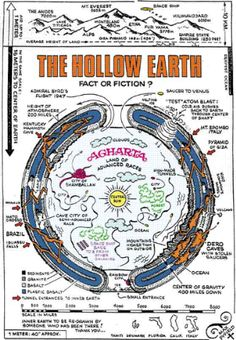 Map of The Hollow  Earth… Not that I believe in this but it IS a conspiracy theory that's out there…