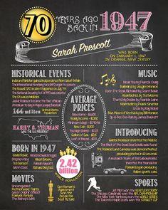 1947 70. Geburtstag oder Jahrestag-Tafel-Poster von DecoroDesign