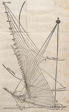 Johann Kepler, De Cometis Libelli Tres, Augsburg, 1619.