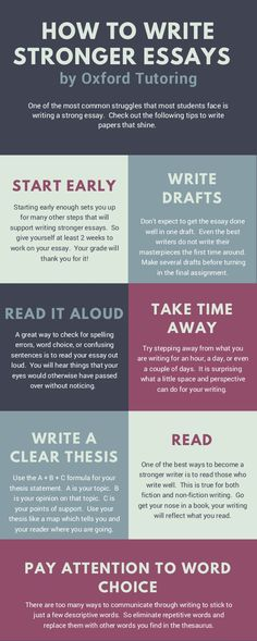 the ultimate college application planning essay guide for  turning in your final essays here are some tips to write stronger essays from oxford